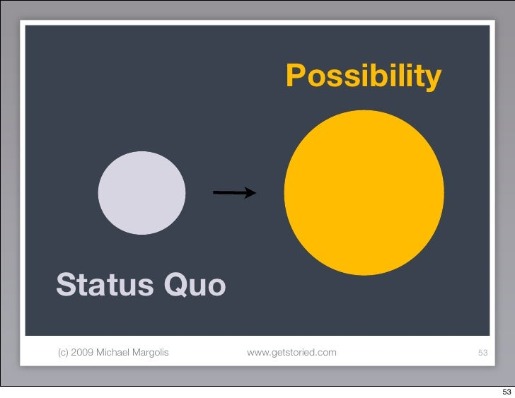 Possibility     Status Quo (c) 2009 Michael Margolis   www.getstoried.com   53                                            ...