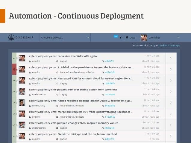Automation - Continuous Deployment