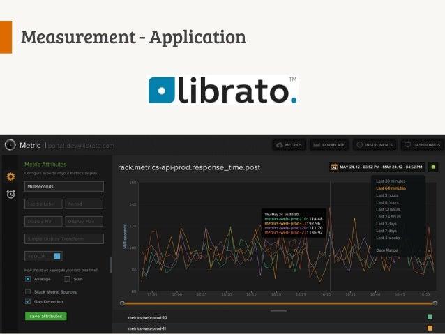 Measurement - Application  Instrument your application code and send the metrics to Librato Codahale's presentation 'metri...