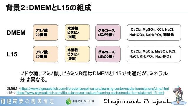 背景2:DMEMとL15の組成 ブドウ糖、アミノ酸、ビタミンB類はDMEMとL15で共通だが、ミネラル 分は異なる。 DMEM⇒https://www.sigmaaldrich.com/life-science/cell-culture/lea...