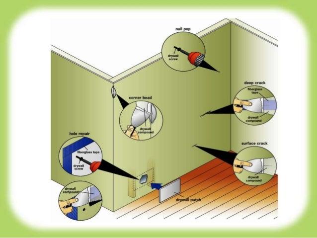 Diy drywall repair tips Slide 3