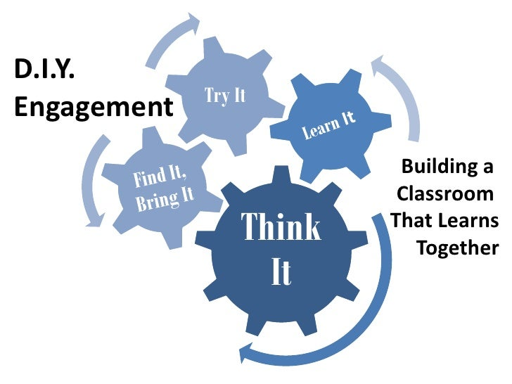 Learn It<br />D.I.Y. <br />Engagement<br />Building a <br />Classroom <br />That Learns<br /> Together<br />