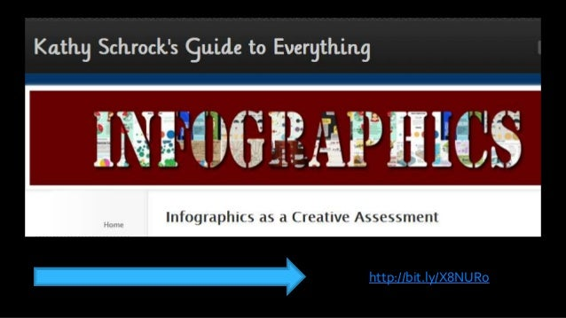 DIY Infographics for Data Reporting