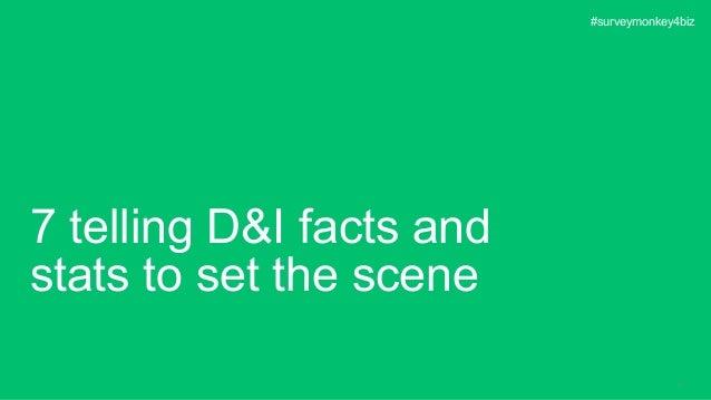 2 7 telling D&I facts and stats to set the scene #surveymonkey4biz