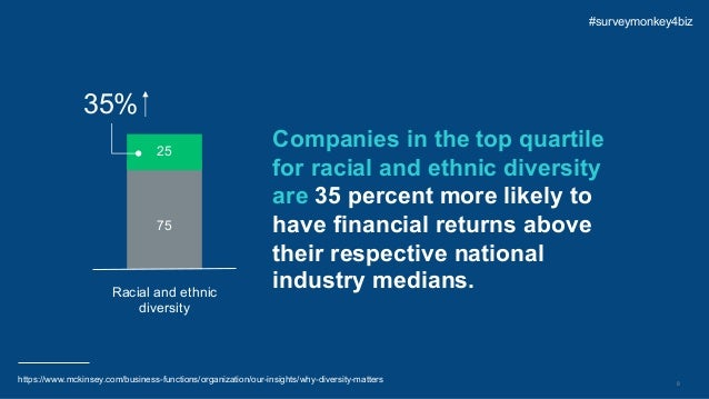 8 Companies in the top quartile for racial and ethnic diversity are 35 percent more likely to have financial returns above...