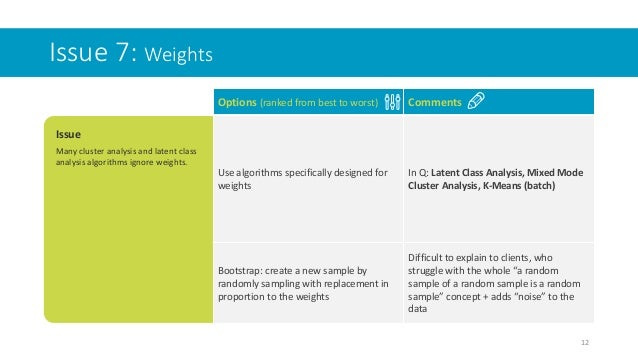 Issue 7: Weights 12 Options (ranked from best to worst) Comments Use algorithms specifically designed for weights In Q: La...
