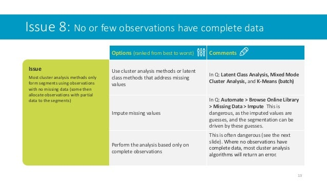 Issue 8: No or few observations have complete data 13 Options (ranked from best to worst) Comments Use cluster analysis me...