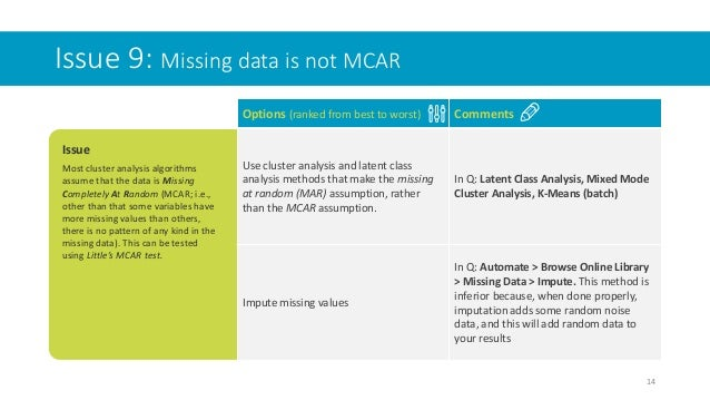Options (ranked from best to worst) Comments Use cluster analysis and latent class analysis methods that make the missing ...