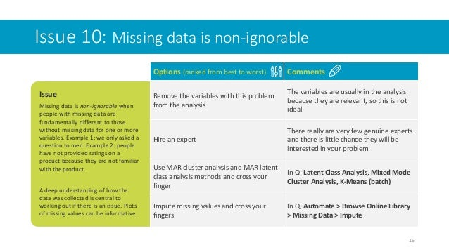 Issue 10: Missing data is non-ignorable 15 Options (ranked from best to worst) Comments Remove the variables with this pro...