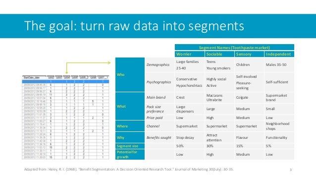The goal: turn raw data into segments Segment Names (Toothpaste market) Worrier Sociable Sensory Independent Who Demograph...