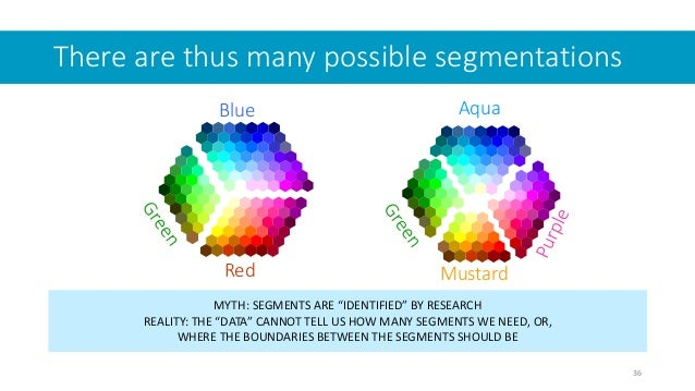 DIY market segmentation 20170125