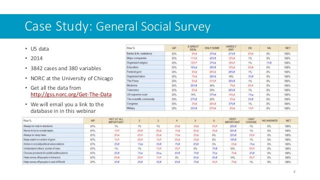 Case Study: General Social Survey • US data • 2014 • 3842 cases and 380 variables • NORC at the University of Chicago • Ge...