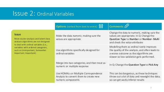 Issue 2: Ordinal Variables 7 Options (ranked from best to worst) Comments Make the data numeric, making sure the values ar...