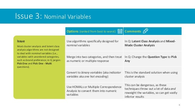 Issue 3: Nominal Variables 8 Options (ranked from best to worst) Comments Use algorithms specifically designed for nominal...