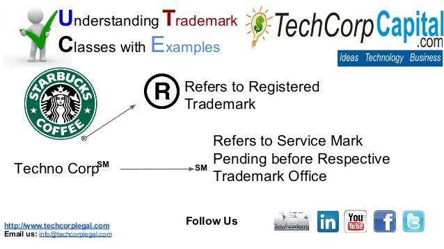 how to buy a trademark name