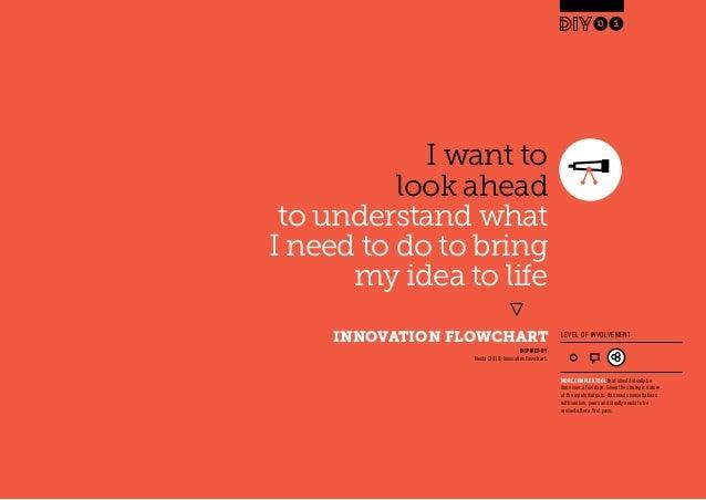 Managing Innovation: Integrating Technological, Market and Organizational Change, 3rd