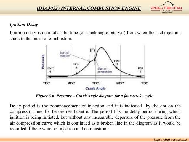 ignition system diagram alternator diagram