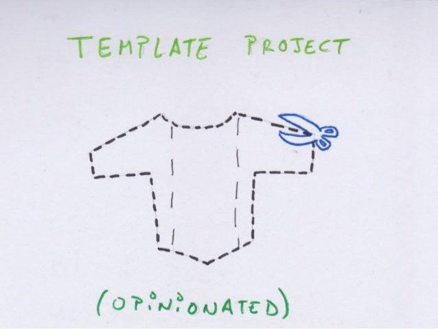 A Django project template for a RESTful application using Docker Slide 2