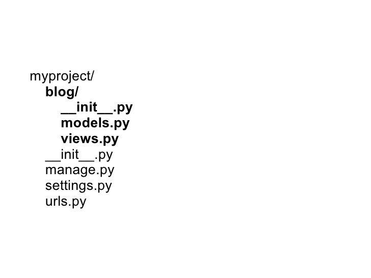 myproject/ blog/ __init__.py models.py views.py __init__.py manage.py settings.py urls.py