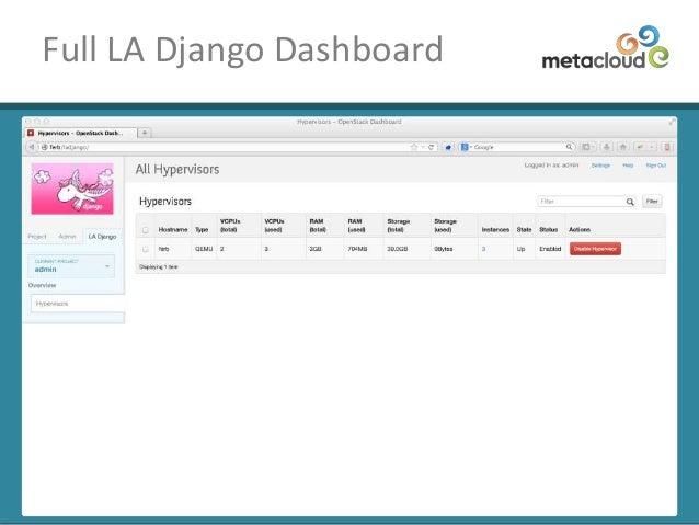 OpenStack Horizon: Controlling the Cloud using Django