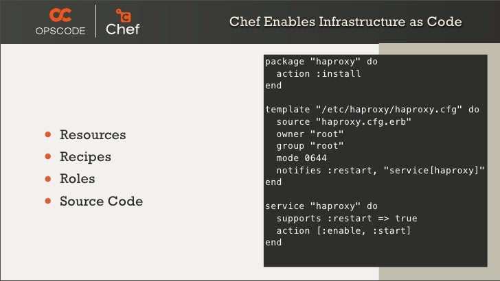 Real world django deployment using chef for Chef template resource