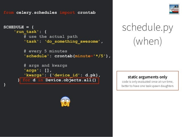 Django for IoT: From hackathon to production (DjangoCon US)