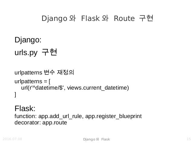 Django flask 15 malvernweather Choice Image