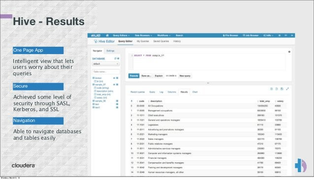Hive - Results One Page App  Intelligent view that lets users worry about their queries Secure  Achieved some level of sec...