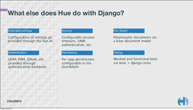 What else does Hue do with Django? Extensible settings  Security  Doc Model  Configuration of settings.py provided through...