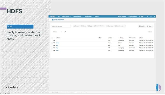 HDFS Goal  Easily browse, create, read, update, and delete files in HDFS  Monday, March 3, 14