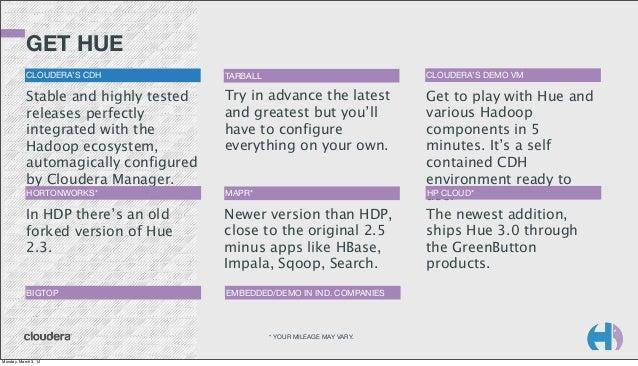 How Hue integrates Hadoop with Django