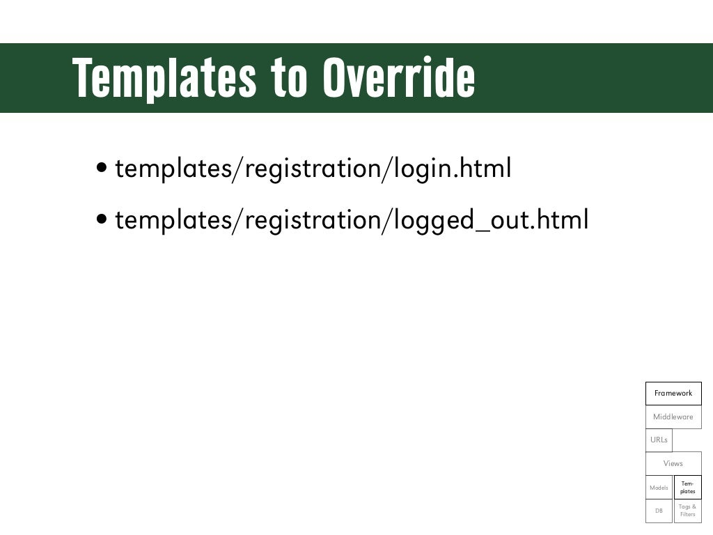 Templates to Override• templates/registration/login.html• templates/r…