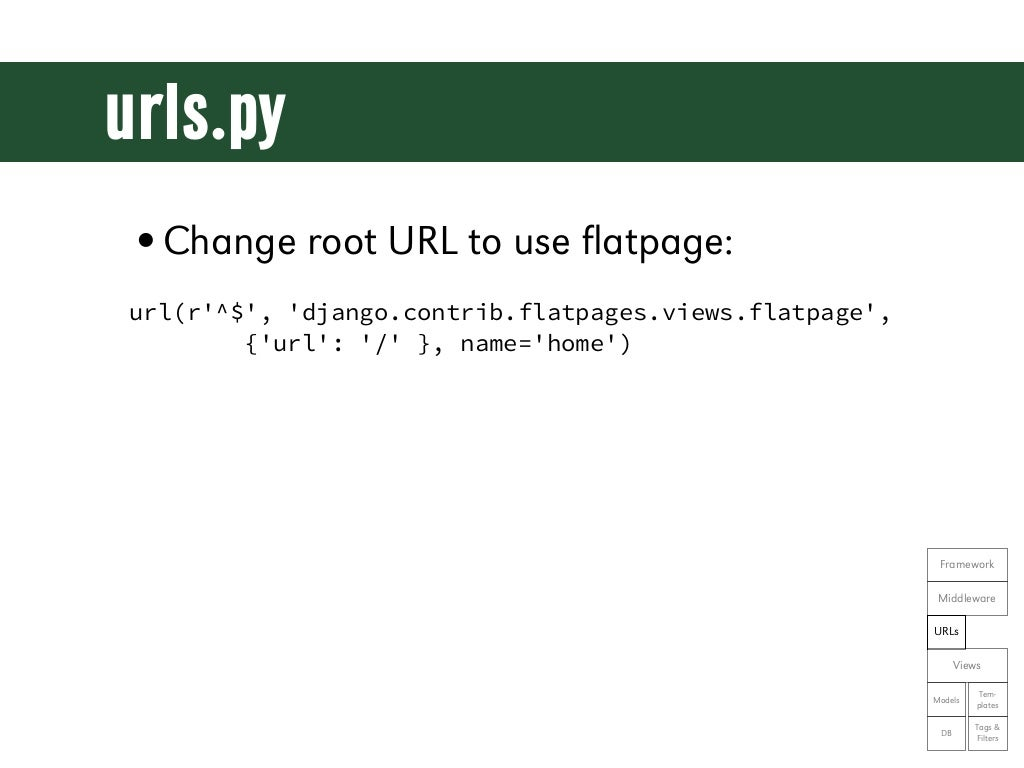 urls.py•Change root URL to use
