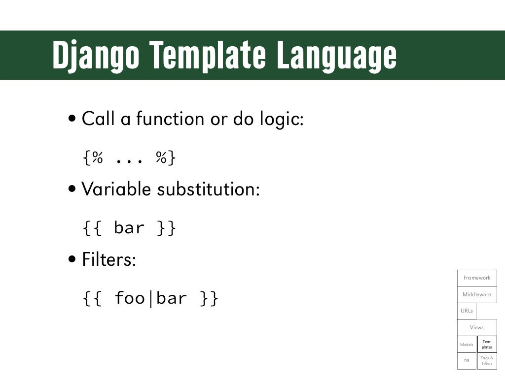 Django template language call a for Django site templates