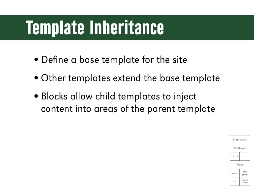 Template Inheritance• Define a base