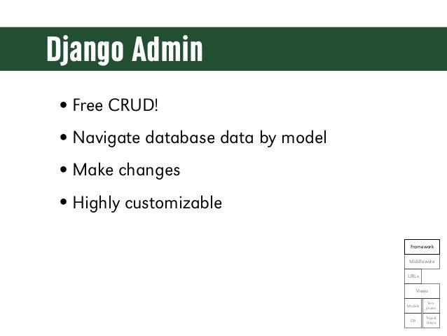 Django Admin• Free CRUD!• Navigate