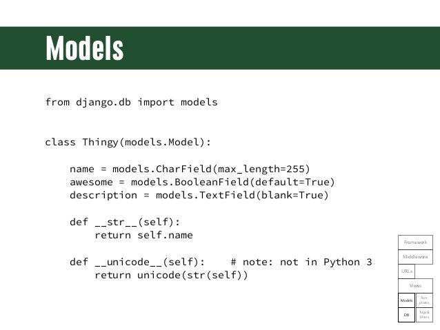Modelsfrom django db import modelsclass Thingy(models Model): name = …