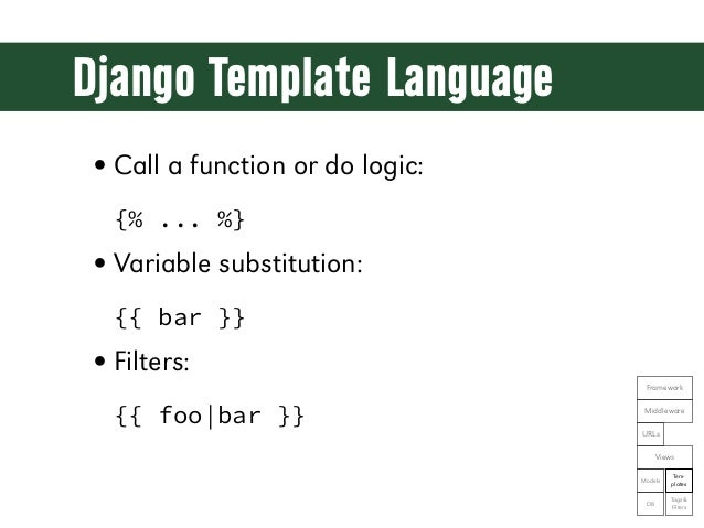 Django template language call a for Python email template