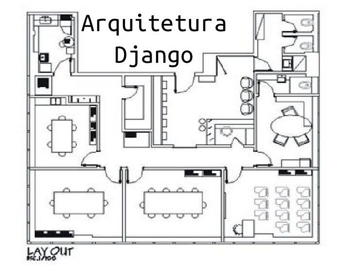Django: um framework web para perfeccionistas com prazo