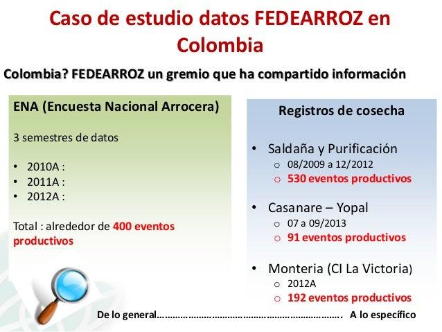 Caso de estudio datos FEDEARROZ en Colombia Colombia? FEDEARROZ un gremio que ha compartido información ENA (Encuesta Naci...