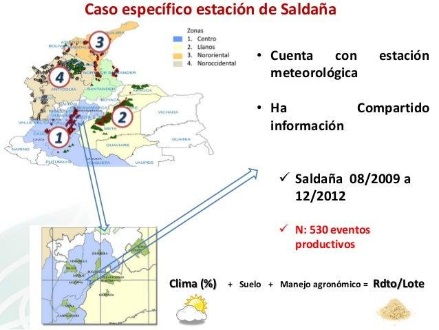 Caso específico estación de Saldaña • Cuenta con meteorológica  estación  • Ha Compartido información  Saldaña 08/2009 a ...