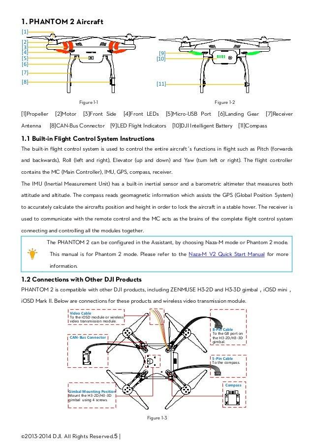 Dji Phantom 2 User Manual