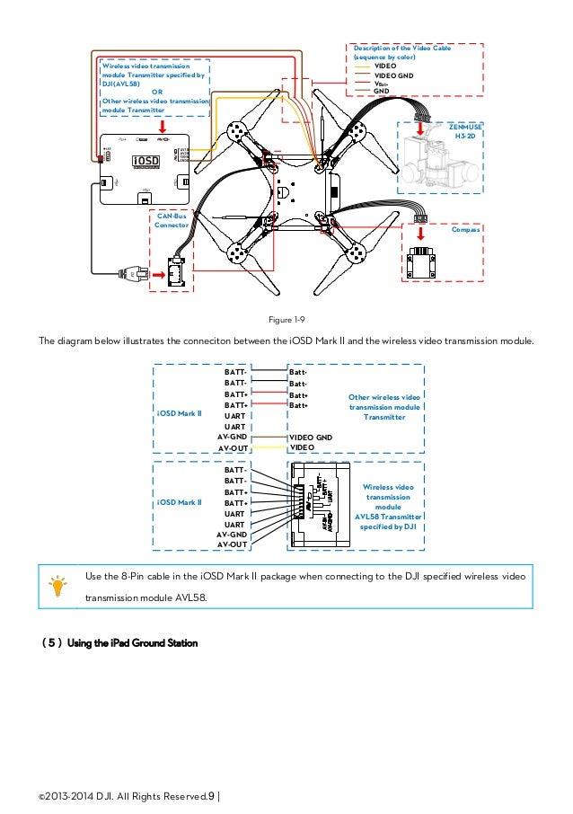 zenmuse h3 2d wiring diagram 28 wiring diagram images