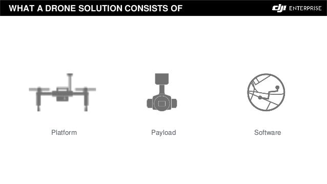 DJI's Drone Solutions for Smart Cities of the Future