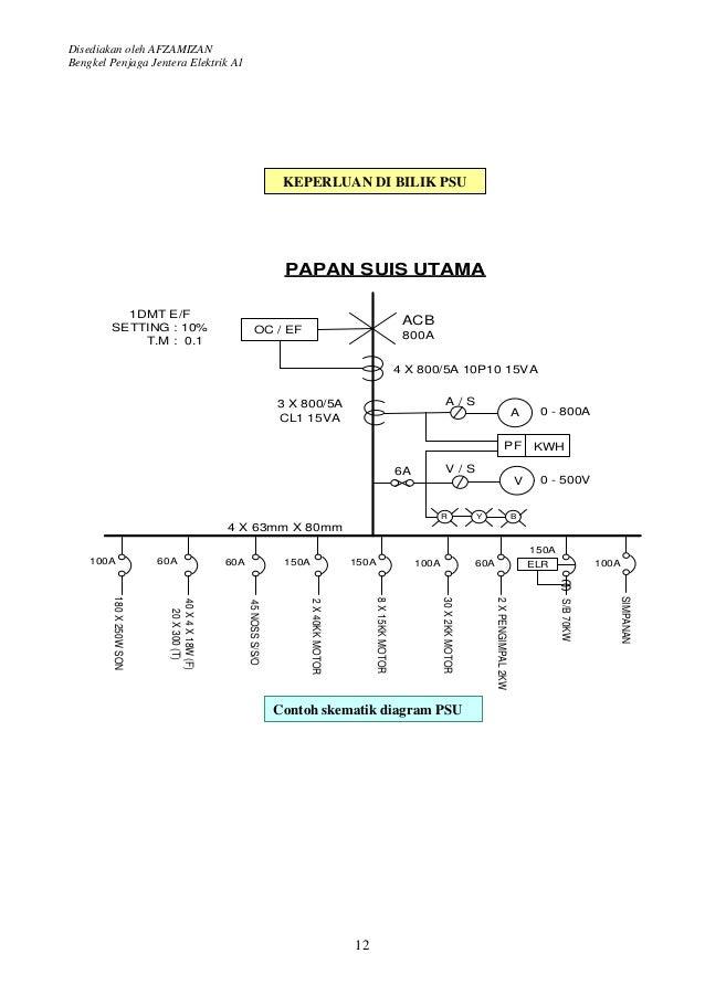 Buku papan suis utama diagram psu shop drawing 12 ccuart Choice Image