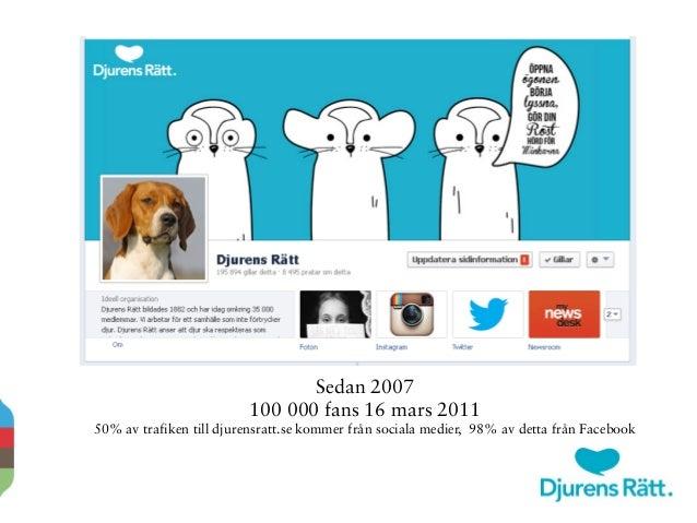 djurens rätt facebook