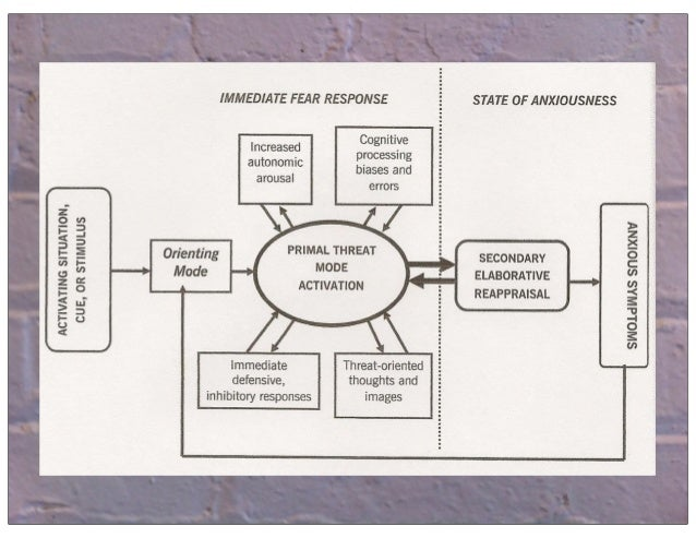 the etiology of cognitive behavioral therapy A cognitive-behavioral model of pathological  a cognitive-behavioral model of pathological internet  framework for cognitive-behavioral therapy.
