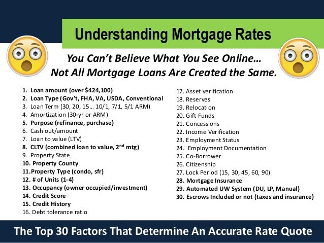 Dan Keller Professional Home Buyer Mortgage Planning Meeting