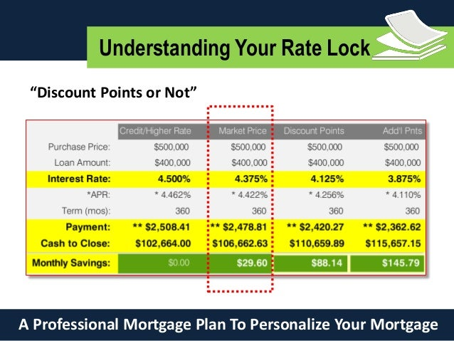 Dan Keller Professional Home Buyer Mortgage Planning Meeting