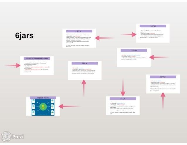 JARS Money Management System